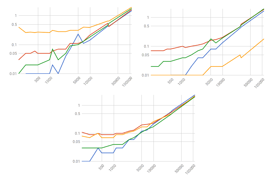Deep-copying in JavaScript